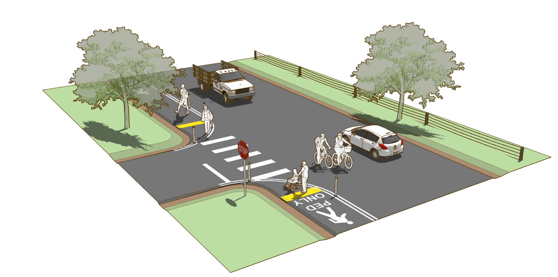 pedestrian lane rural design guide