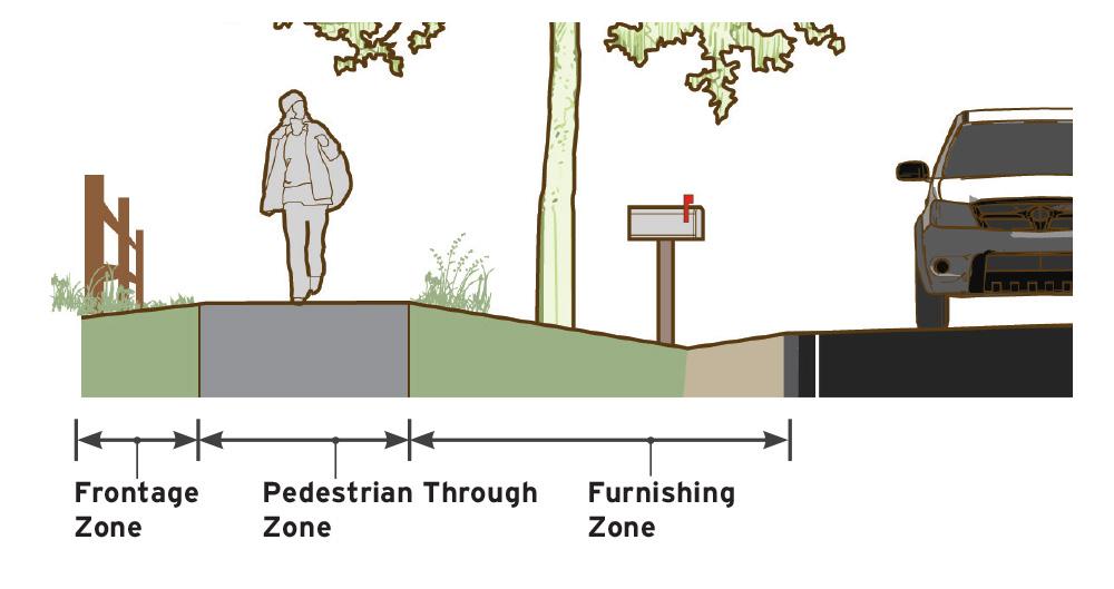 Sidewalk - Rural Design Guide